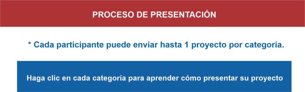PROCESSO DE SUBMISSÃO